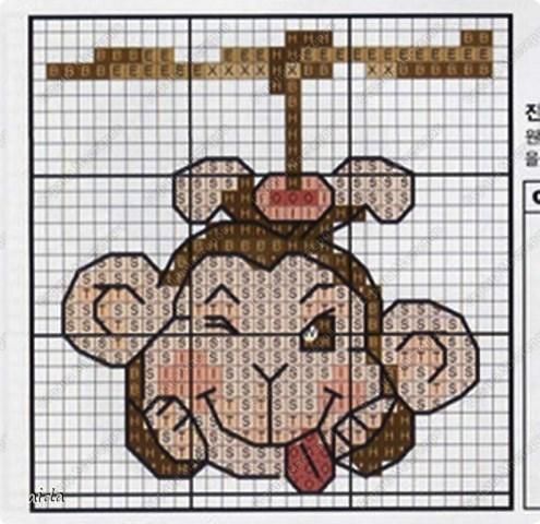 Схема вышивки Обезьяны крестом